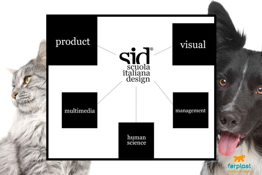 partnership ferplast e scuola italiana di design di padova