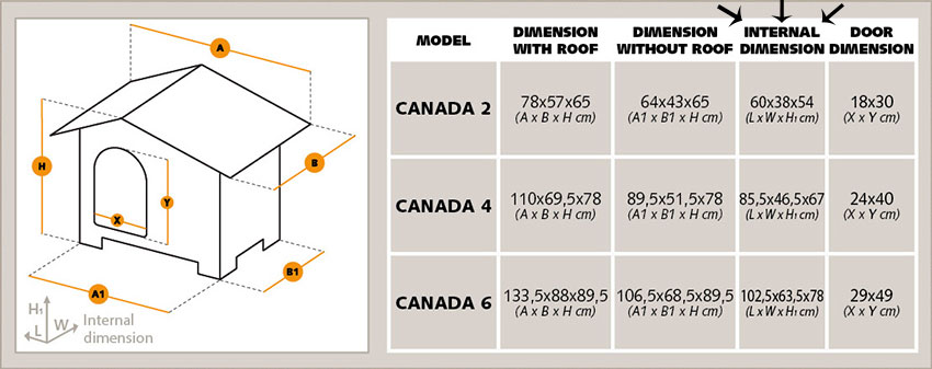 dog house dimensions